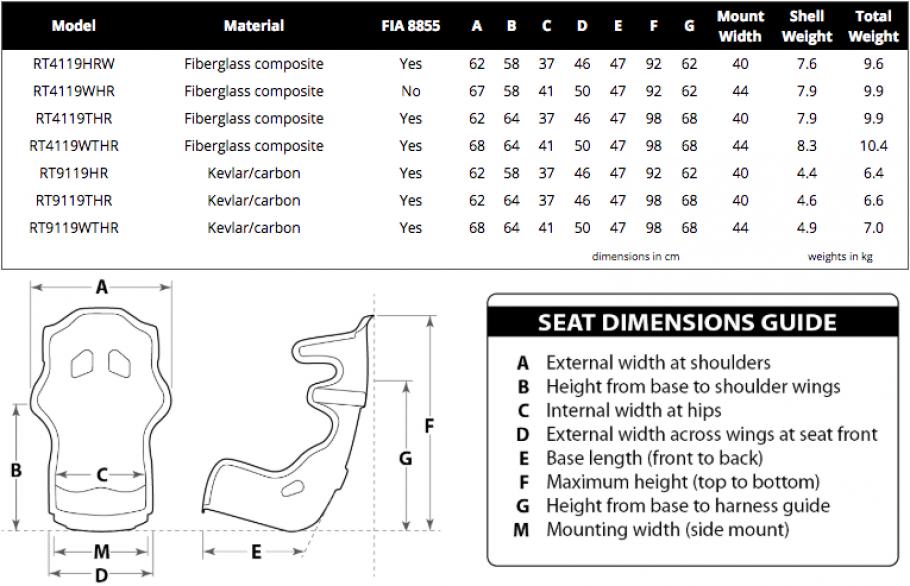 Racetech 4119HRW dimensions