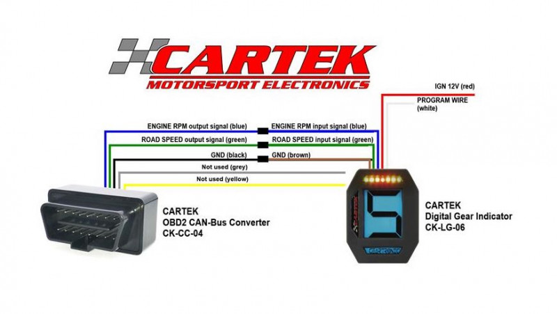 Cartek OBD2 gear indicator wiring
