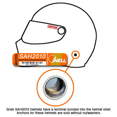 SAH helmet attachment