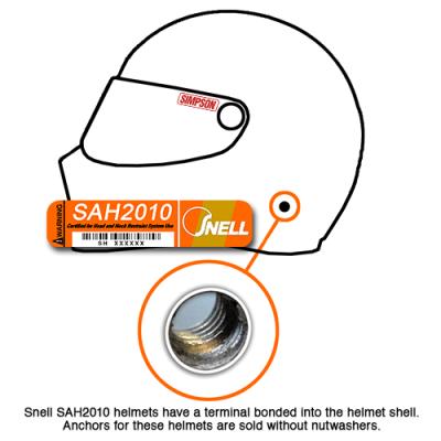 SAH helmet attachment