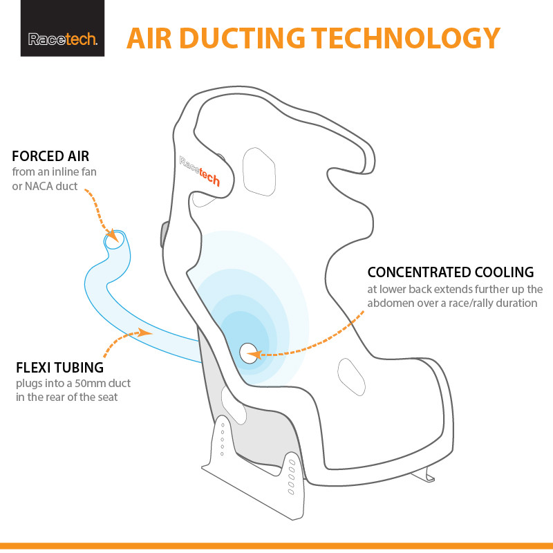 Racetech seat air ducting