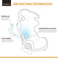 Racetech seat air ducting