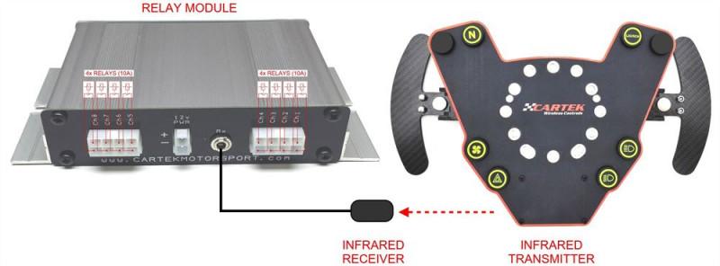 Cartek paddle shift wireless controls connection