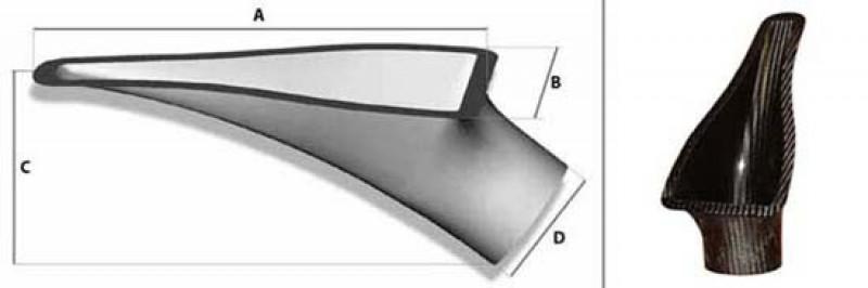 Reverie NACA 75mm Ducting